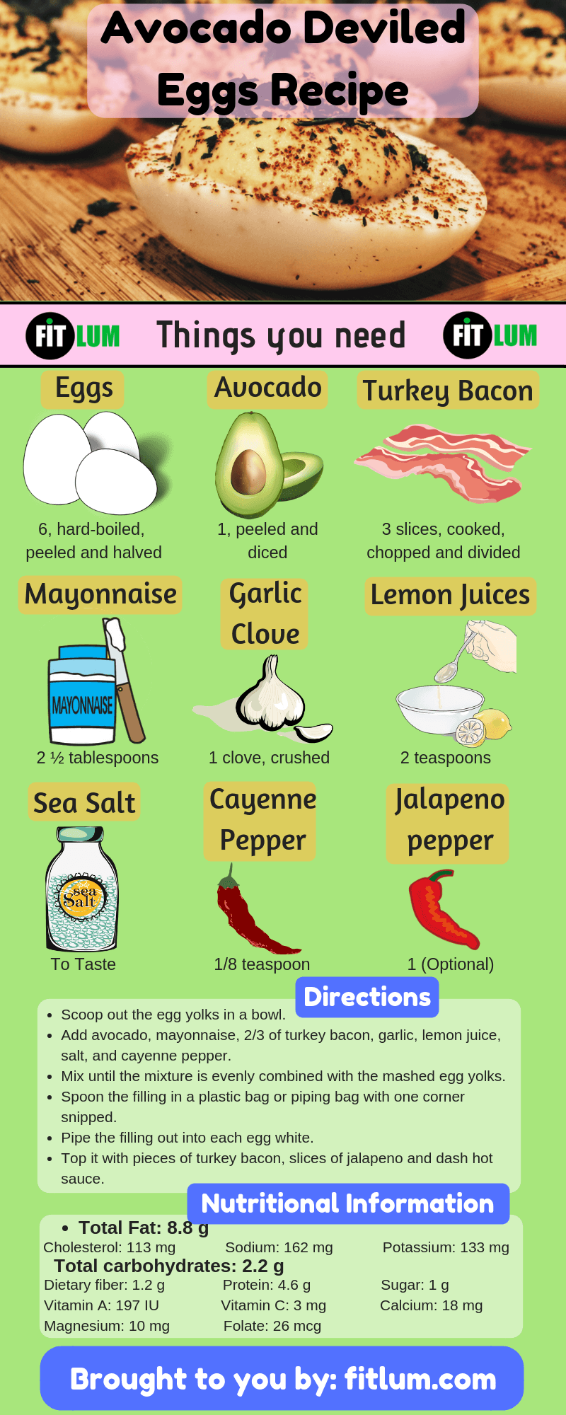 Avocado Deviled Eggs Recipe Infographic